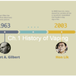 A History Lesson On Vaping